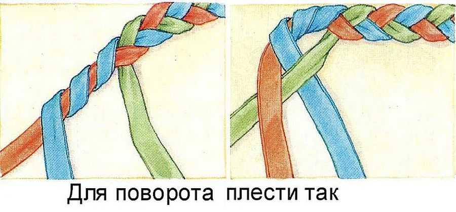 Как сделать поворот в коврике из косичек