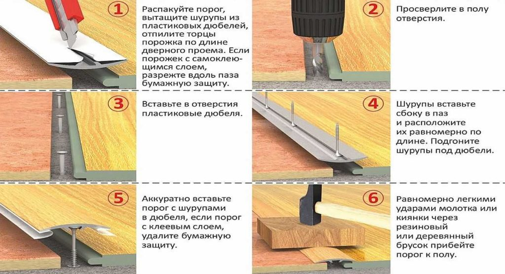 Как стыковать ламинат с ламинатом при помощи порожка скрытой установки: пошаговые фото