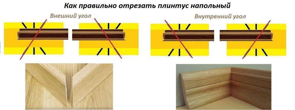 Как правильно отрезать напольный плинтус в стусле для наружного и внутреннего стыка