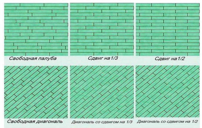 Распространенные схемы укладки ламината