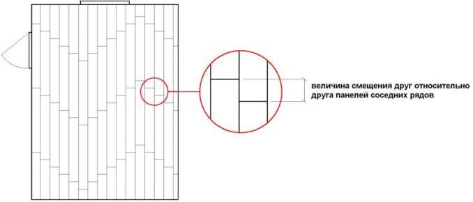 Схема укладки ламината - смещение фиксированной длины