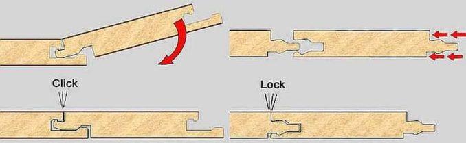 Укладка замкового ламината в зависимости от типа замка. Как правильно защелкивать ламинат