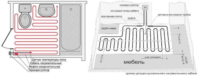 Чтобы рассчитать кабель для теплого пола надо сначала определиться с площадью, на которой он будет укладываться