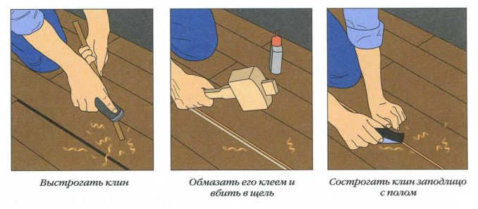 Заделка щелей в деревянном полу деревянными вставками