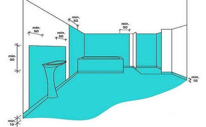 Места повышенного риска попадания воды в ванной. Гидроизоляция этих зон такая же как и на полу