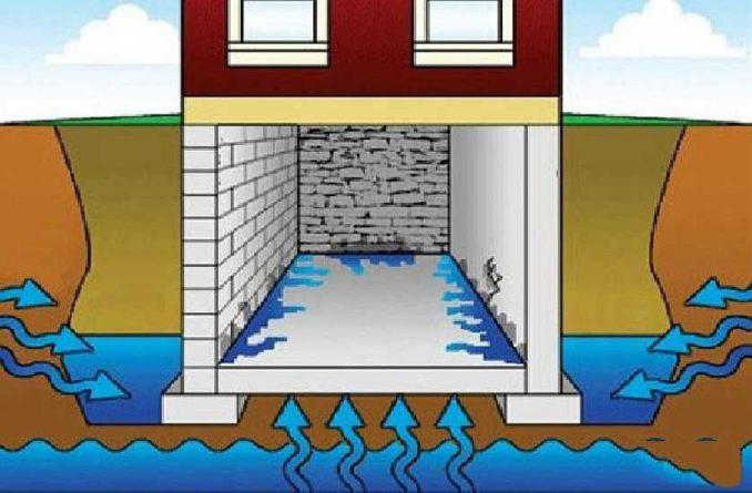 Надо обнаружить откуда поступает вода