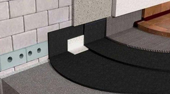Рулонная гидроизоляция для пола подвала - то что нужно