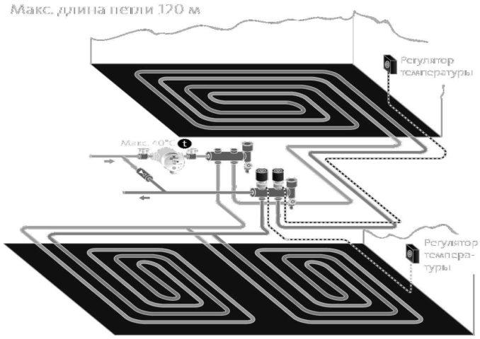 Коллектор теплого пола Valtec нужен для подключения контуров к трубопроводу подачи и обратки