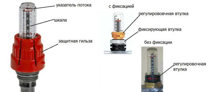 Как регулировать расходомеры на коллекторе