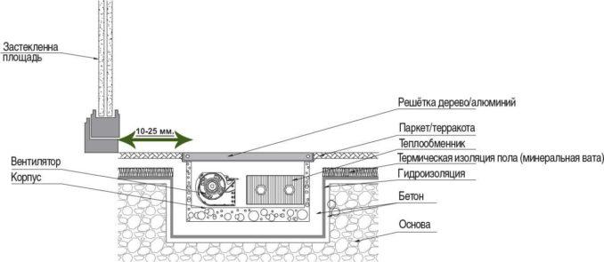 Схема установки отопления в полу