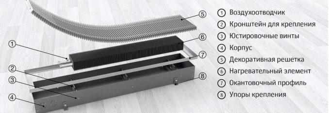Радиатор в полу: устройство