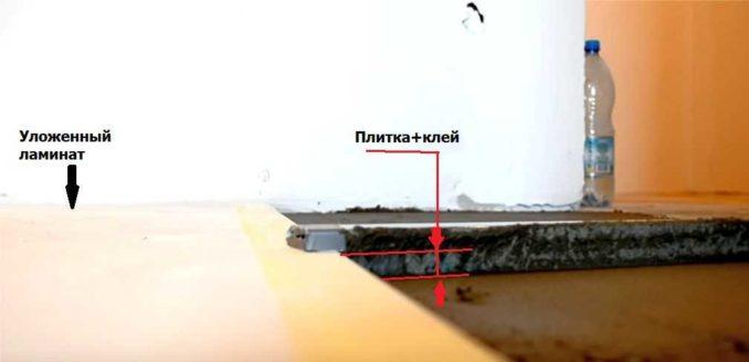 Приспособление для выравнивания плитки в один уровень с ламинатом