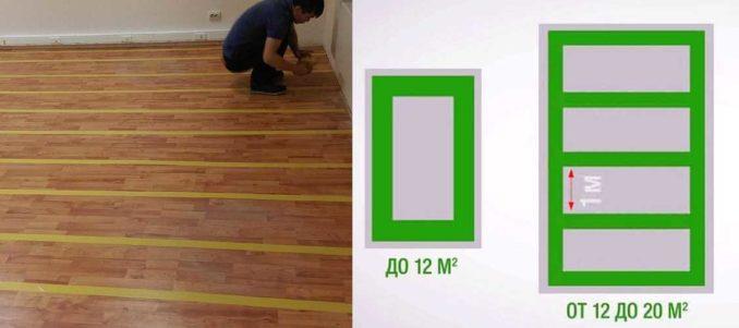 Укладка ковролина под плинтус подходит для небольших помещений - до 12 квадратов площади