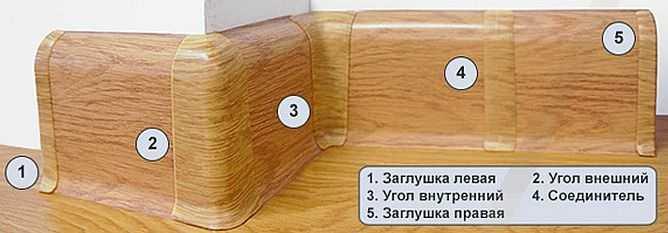 Повороты и края можно оформить при помощи фурнитуры схожей по цвету с планкой
