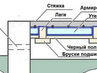 Устройство водяного теплого пола в стяжке в каркасном доме