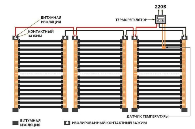 Схема электрического подключения электрического подогрева ламината при помощи ИК пленки