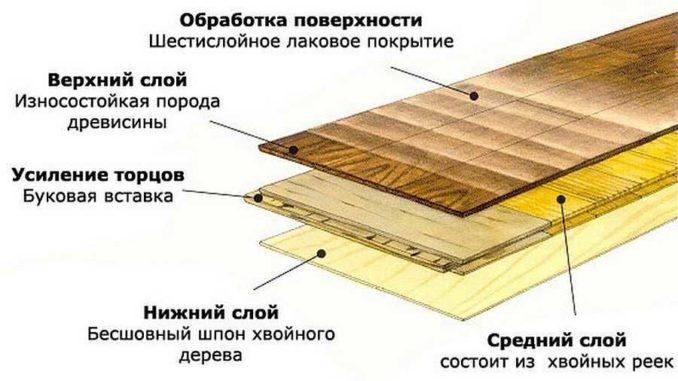 Наиболее распространенная структура паркетной доски