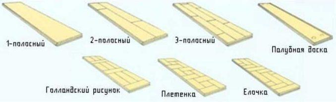 Полосность - количество досок, которые поместились на поверхности