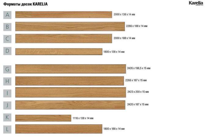 Размеры паркетной доски Karelia