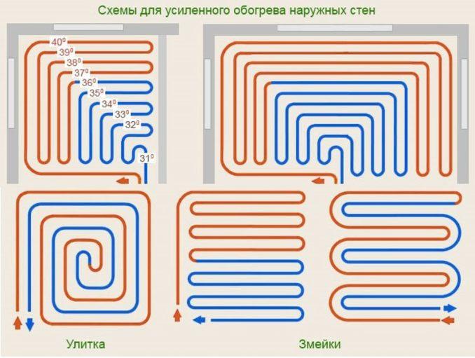 Схема раскладки теплого водяного пола: наиболее популярные варианты