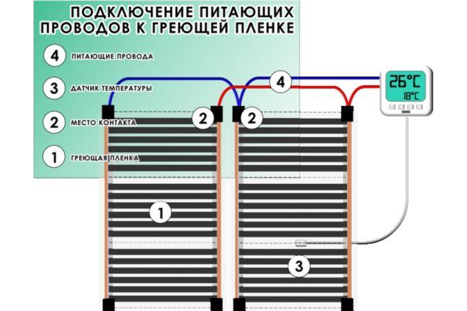 Схема подключения инфракрасного теплого пола под ламинат: подключение полос пленки