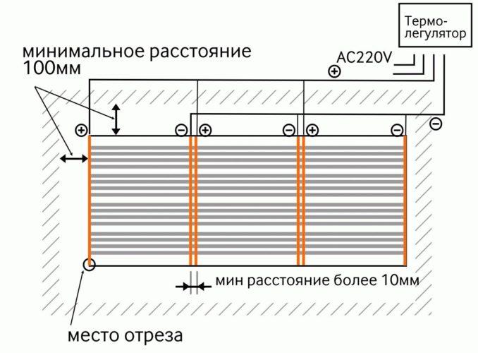 Укладка пленочного теплого пола под ламинат: правила