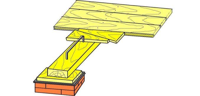 Как выпрямить деревянную доску: притянув ее и хорошо закрепив к лагам