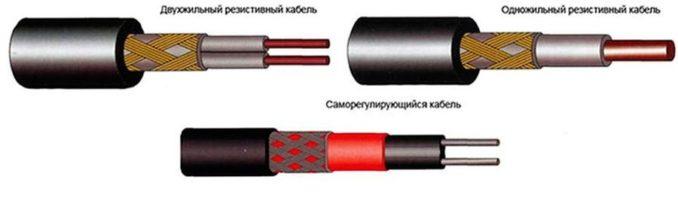 Как уложить теплый пол из кабеля: виды греющих кабелей