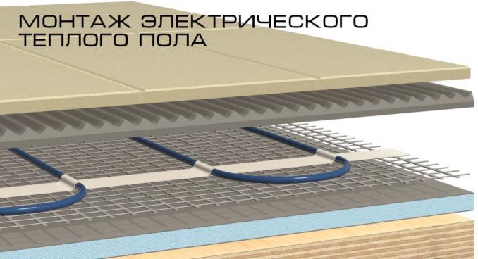 С каким шагом укладывать нагревательный кабель