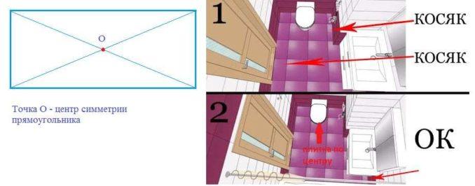 Правильная раскладка плитки в туалете: избегаем маленьких кусков по бокам и следим за центральной линией