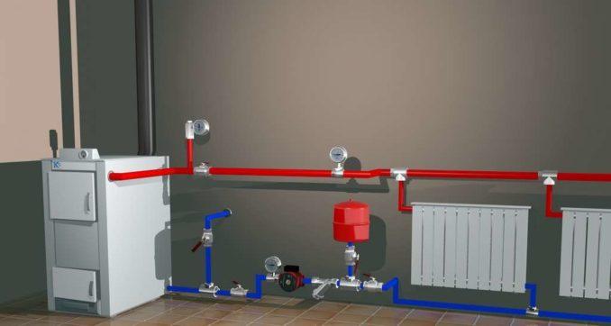Схема радиаторного отопления от котла