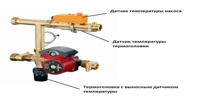 Обязательный подключения теплого пола к системе отопленияэлемент
