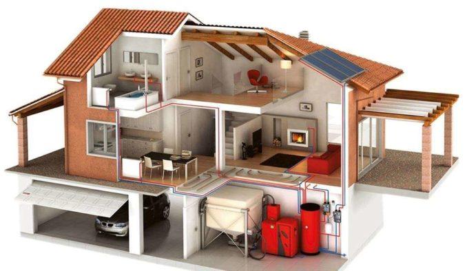 Совмещенная система отопления для коттеджа