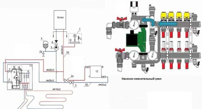 Как подключить теплый пол к котлу и радиаторам: используем насосно-смесительную группу
