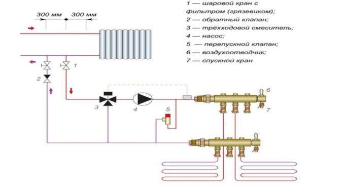 Подключение водяного пола к радиатору